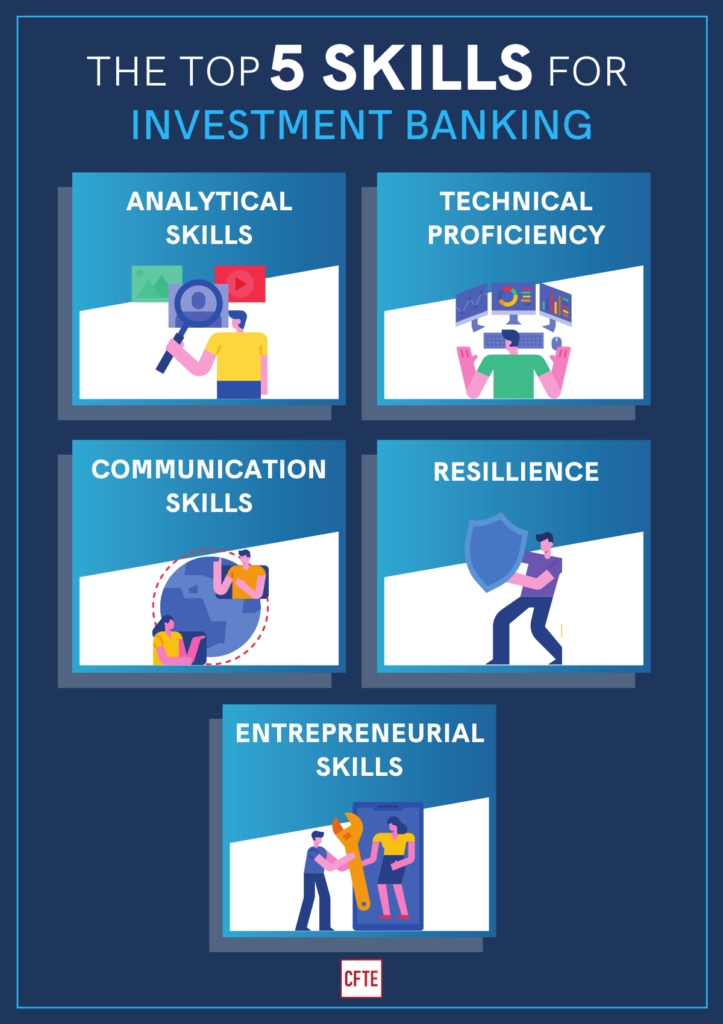 An image displaying the top 5 skills to land a job in investment banking