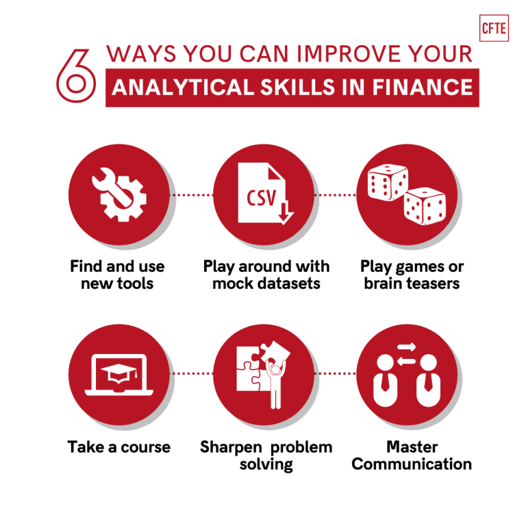 6 ways you can improve your analytical skills in finance