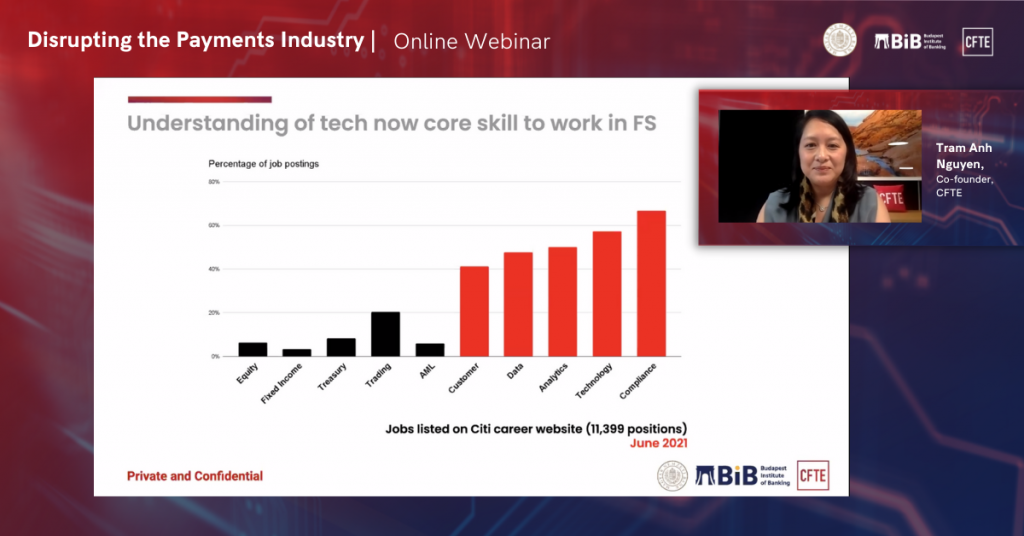Tram Anh Nguyen, CFTE's co-founder, speaks about a technology driven roles in financial services at the Disrupting the Payments Industry - Online Webinar by CFTE, MNB and BIB